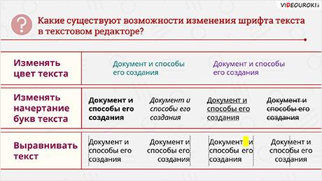 Повторение по теме «Документ и способы его создания»