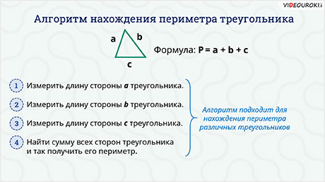 Алгоритм как модель действий