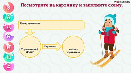 Цель управления