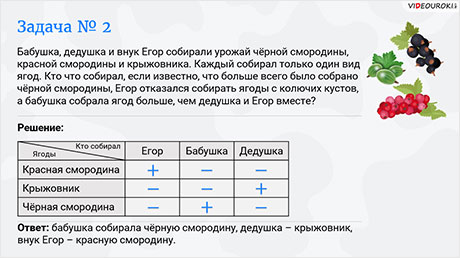Решение логических задач с помощью таблиц