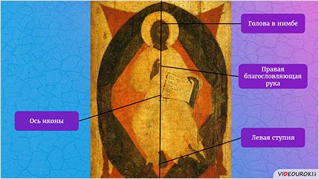 Византийский стиль в мозаичном декоре и иконописи
