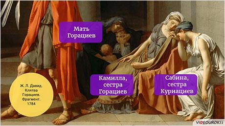 Неоклассицизм в европейской живописи
