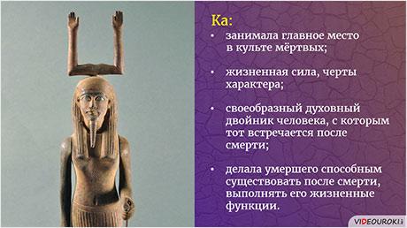 Загробный культ Древнего Египта