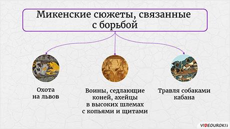 Крито-микенская архитектура и декор