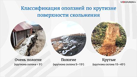 Геофизические чрезвычайные ситуации: оползни и обвалы