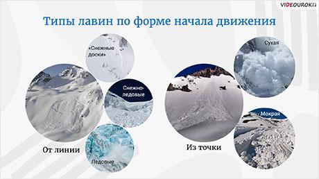 Геофизические чрезвычайные ситуации: снежные лавины
