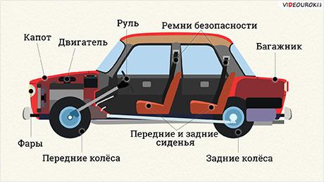 Зачем нужны автомобили?