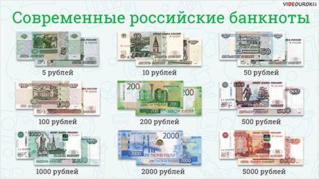 Современные деньги России