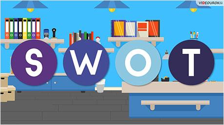 Использование SWOT-анализа для выбора карьеры. Урок-кейс