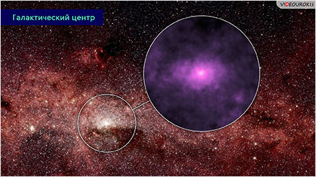 Среди звёзд и галактик