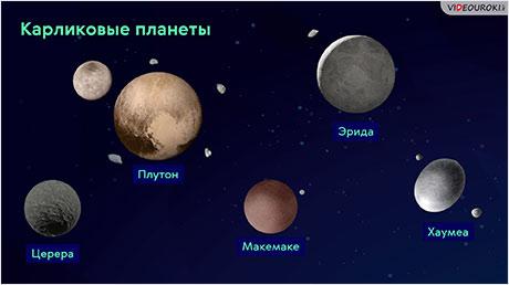 «Карлики» и «минипуты» Солнечной системы