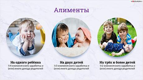Права и обязанности родителей и детей