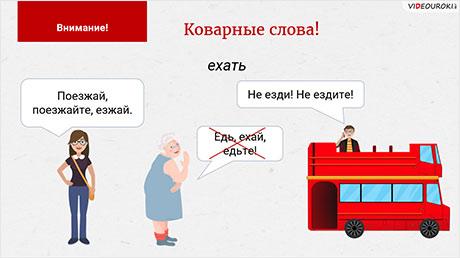 Морфологические нормы. Глагол. Причастие. Деепричастие