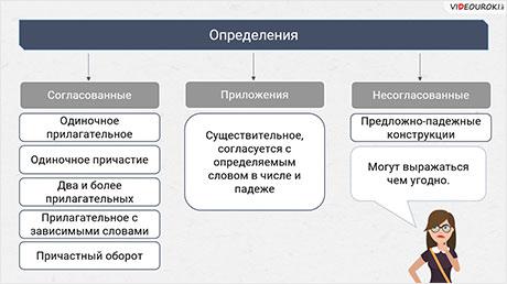 Пунктуация в предложениях с обособленными членами. Часть 2
