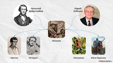 И. А. Гончаров «Обломов». Полнота и сложность образа, его внутренняя противоречивость