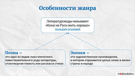 Н. А. Некрасов. Поэма «Кому на Руси жить хорошо»