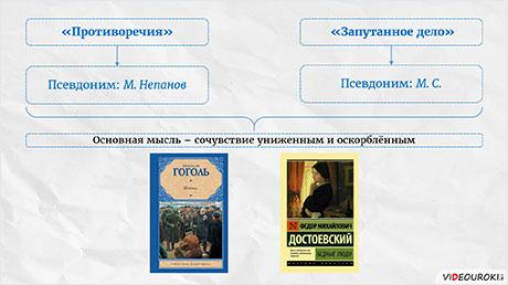 Художественный мир М. Е. Салтыкова-Щедрина. Очерк о жизни и творчестве