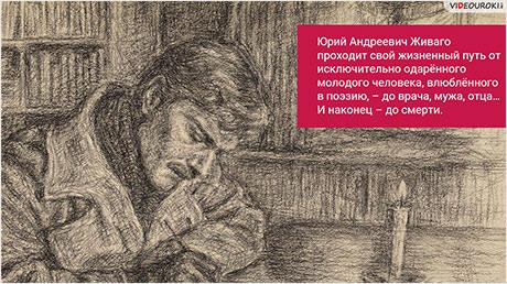 Проблематика и художественное своеобразие романа «Доктор Живаго»