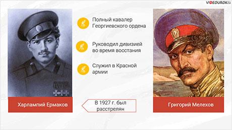 Историчность романа «Тихий Дон»