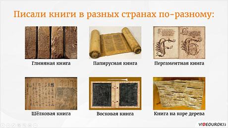 Книга и её роль в духовной жизни человека и общества
