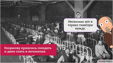 Н. А. Некрасов. Слово о поэте