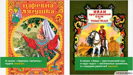 «Иван – крестьянский сын и чудо-юдо» – волшебная сказка