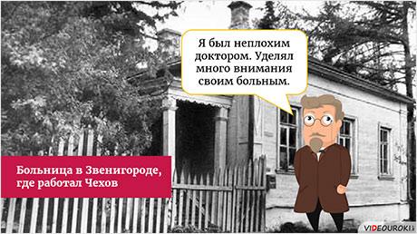 А. П. Чехов. Слово о писателе