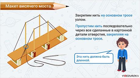 Макет висячего моста