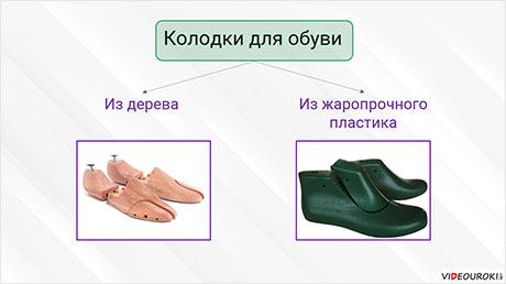 Модель детской обуви