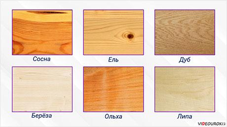 Изготовление изделия из древесины