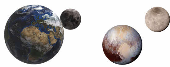 Охарактеризуйте движение системы земля луна