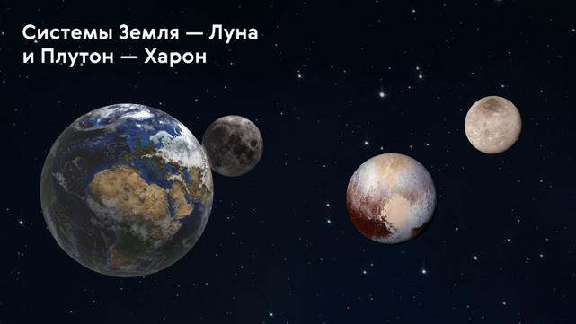 Открытие Плутона случилось в 1930 году.