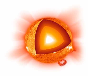 Каково внутреннее строение солнца