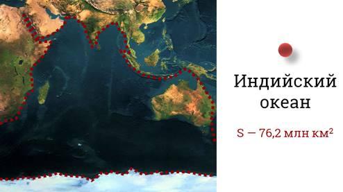Хозяйственное использование индийского океана кратко