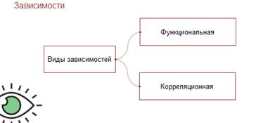 модели оптимального планирования контрольная работа