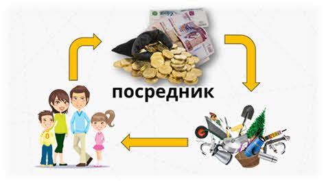 деньги определение по обществознанию онлайн кредиты без справок и поручителей подать